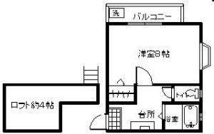 ステディハウス神松寺 103号室 間取り